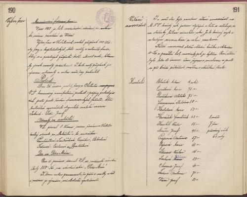 Kronika 1924 - 1974 - část 2.